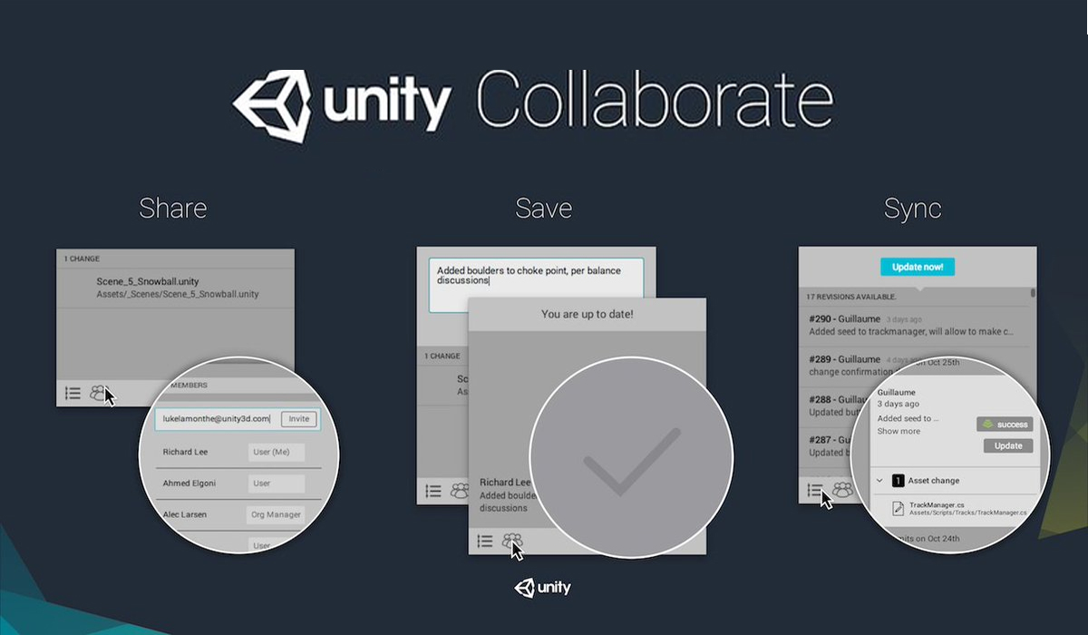 collaborate unity